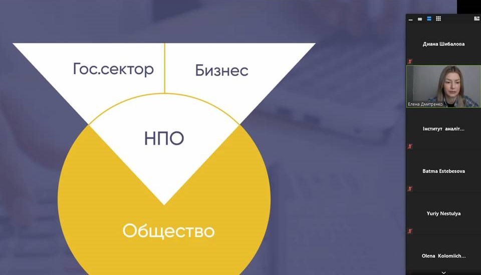 The practice of participation in the procurement of services was discussed at a webinar for representatives of NGOs in Kyrgyzstan